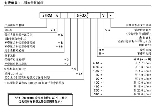 力士乐2FRM6流量控制阀